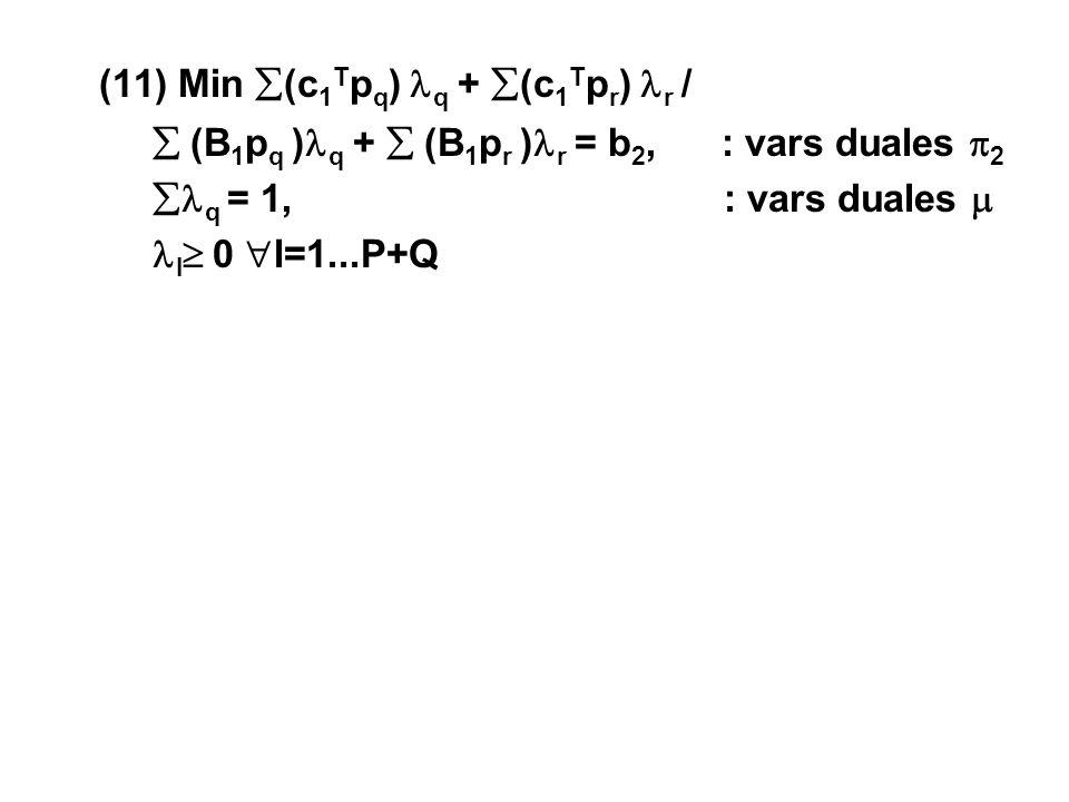 (11) Min (c 1 T p q ) q + (c 1 T p r ) r / (B 1 p q ) q + (B 1 p r ) r = b 2, : vars duales 2 q = 1, : vars duales l 0 l=1...P+Q