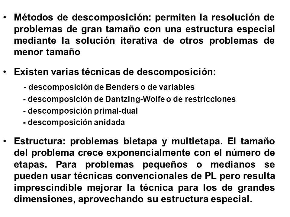 Problema lineal bietapa: (PL-2) Min c 1 T x 1 +c 2 T x 2 / A 1 x 1 = b 1, A 1 de dimensión m 1 *n 1 B 1 x 1 +A 2 x 2 = b 2, A 2 de dimensión m 2 *n 2 x 1 0, x 2 0 dimensión del sistema (m 1 +m 2 )*(n 1 +n 2 ) Problema lineal multietapa, para P etapas: (PL-P) Min c p T x p / B p-1 x p-1 +A p x p = b p, p=1..P A p de dimensión m p *n p x p 0, B 0 = 0 dimensión del sistema m p * n p