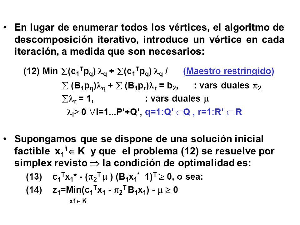 En lugar de enumerar todos los vértices, el algoritmo de descomposición iterativo, introduce un vértice en cada iteración, a medida que son necesarios