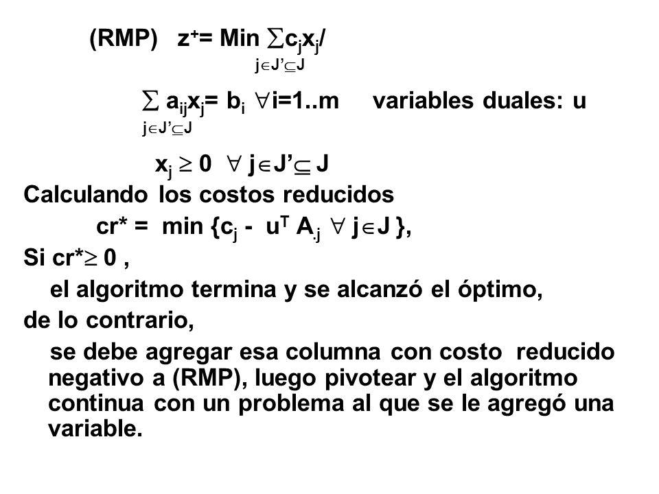 (RMP) z + = Min c j x j / j J J a ij x j = b i i=1..m variables duales: u j J J x j 0 j J J Calculando los costos reducidos cr* = min {c j - u T A.j j