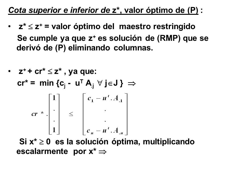 Cota superior e inferior de z*, valor óptimo de (P) : z* z + = valor óptimo del maestro restringido Se cumple ya que z + es solución de (RMP) que se d