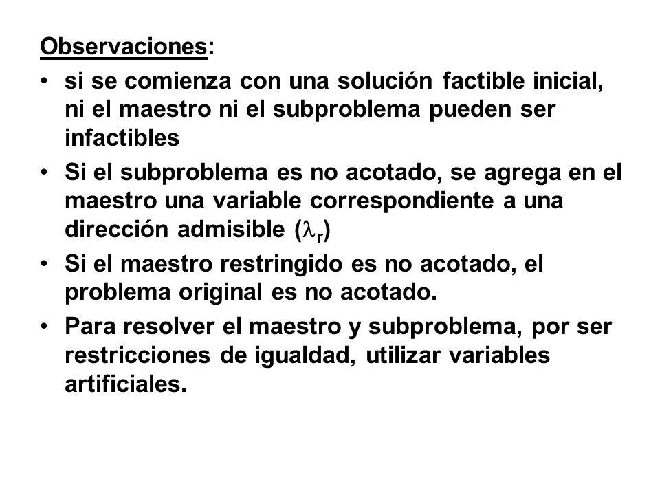 Observaciones: si se comienza con una solución factible inicial, ni el maestro ni el subproblema pueden ser infactibles Si el subproblema es no acotad