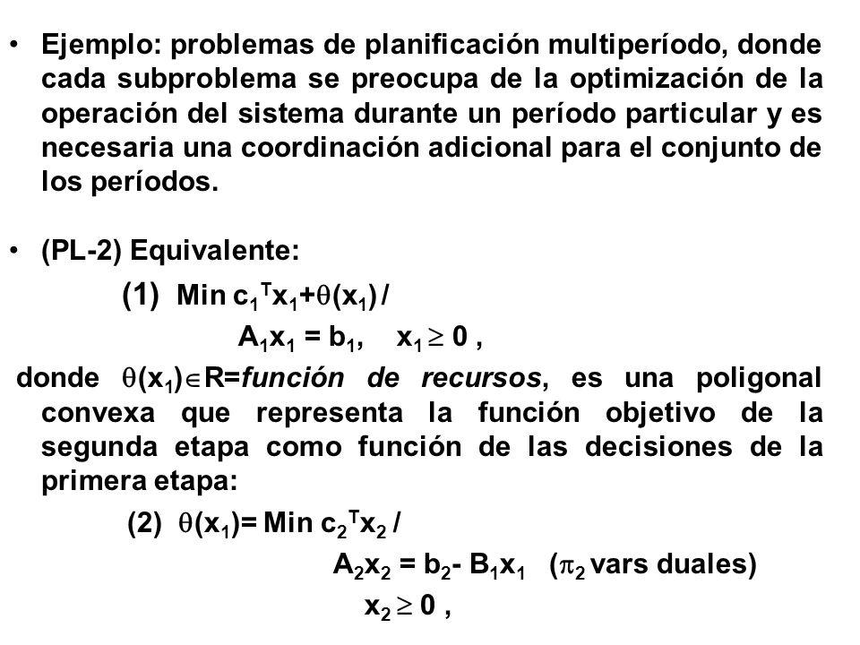 Expresando (2) en su forma dual: (3) (x 1 )= Max ( b 2 - B 1 x 1 ) T 2 / A 2 T 2 c 2 Sea = 2 1, 2 2...