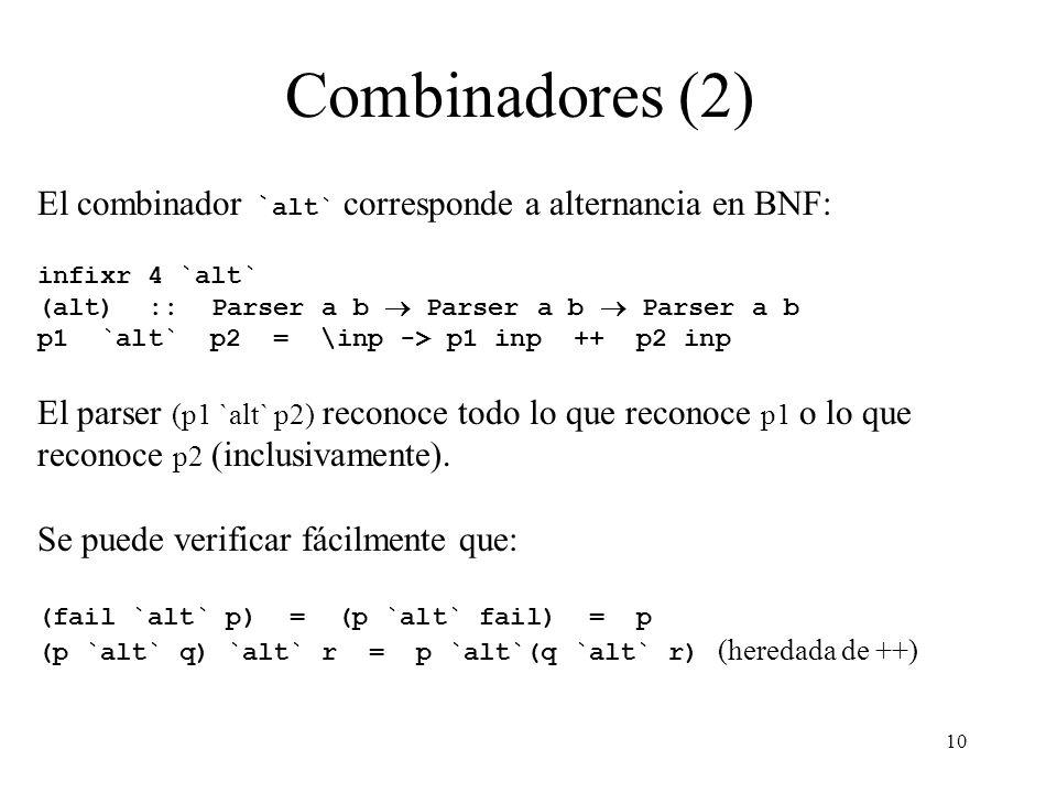 10 Combinadores (2) El combinador ` alt` corresponde a alternancia en BNF: infixr 4 `alt` (alt) :: Parser a b Parser a b Parser a b p1 `alt` p2 = \inp -> p1 inp ++ p2 inp El parser (p1 `alt` p2) reconoce todo lo que reconoce p1 o lo que reconoce p2 (inclusivamente).
