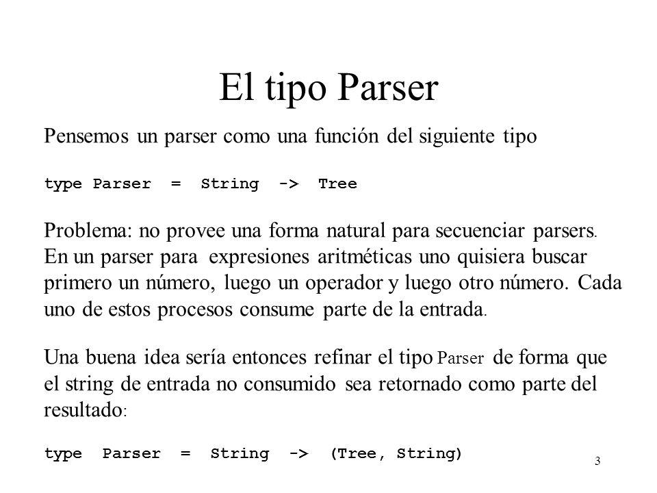3 El tipo Parser Pensemos un parser como una función del siguiente tipo type Parser = String -> Tree Problema: no provee una forma natural para secuenciar parsers.
