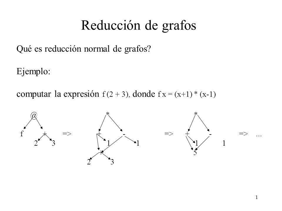 31 Actualización cuando el cuerpo es una variable Consideremos el ejemplo visto @ $ \ x @ x f 6 Hay dos formas posibles de actualizar la raíz del redex: i) podríamos copiar la celda raíz del resultado sobre la celda raíz del redex @ $ @ $ \ x @ # => @ # x f 6 f 6