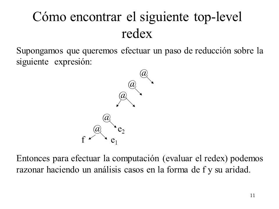 10 Supercombinadores (2) Definimos inductivamente el predicado whnf sobre supercombinadores como sigue: ---------------- a es un constructor whnf a --