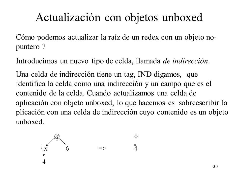 29 Nodos de indirección (2) Sería más eficiente construír la celda raíz directamente sobre la raíz del redex, evitando así construir una celda que lue