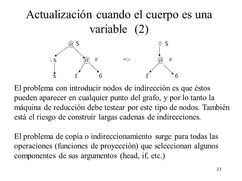 32 Actualización cuando el cuerpo es una variable (2) El resultado es correcto, sin embargo la aplicación de f a 6 ahora ha sido duplicada, (f 6) pued