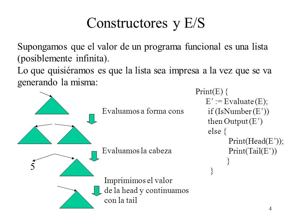 4 Constructores y E/S Supongamos que el valor de un programa funcional es una lista (posiblemente infinita).
