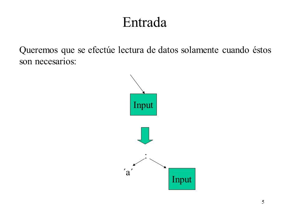 25 Posibles representaciones concretas Tipo de nodo Nodo abstracto Celda concreta Aplicación Lambda celda CONS Número Operador primitivo @ f e \ x cuerpo : x xs 34 + @ \x : N34 P+
