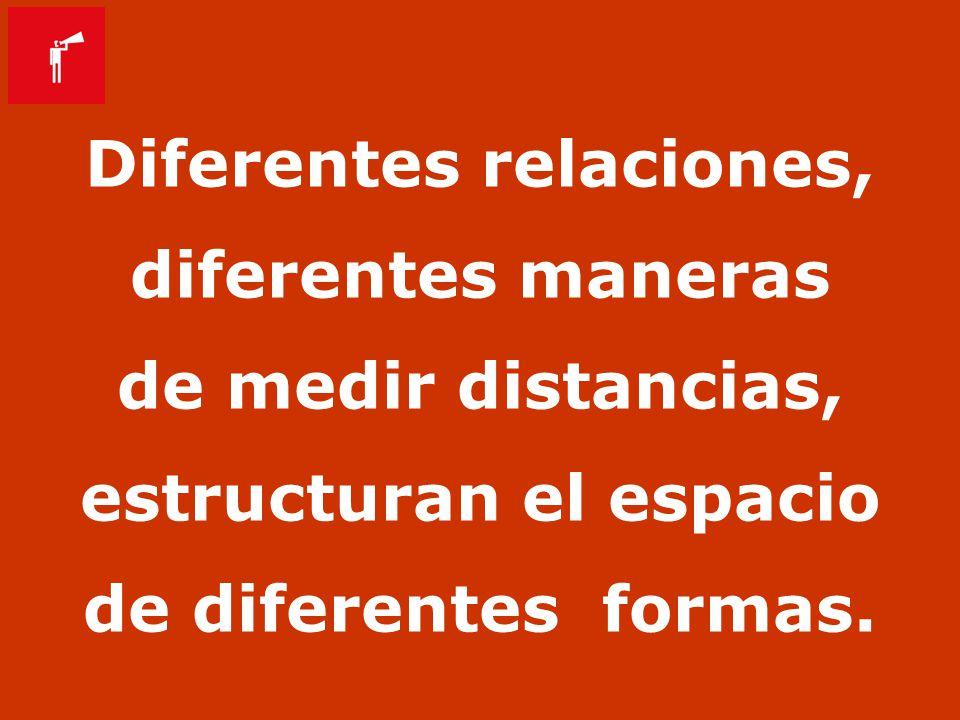 Diferentes relaciones, diferentes maneras de medir distancias, estructuran el espacio de diferentes formas.