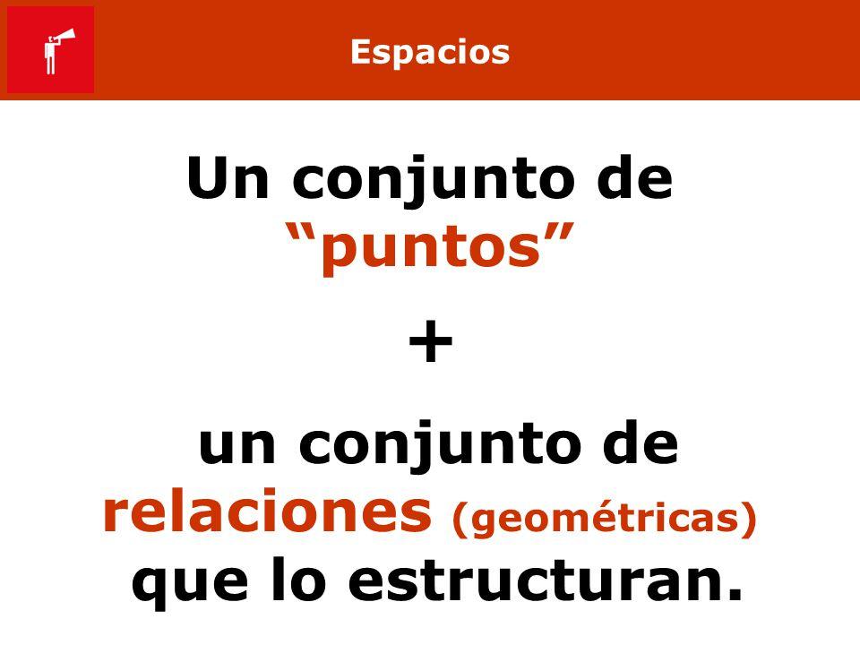 Espacios Un conjunto de puntos + un conjunto de relaciones (geométricas) que lo estructuran.