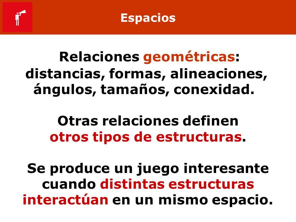 Espacios Relaciones geométricas: distancias, formas, alineaciones, ángulos, tamaños, conexidad. Otras relaciones definen otros tipos de estructuras. S