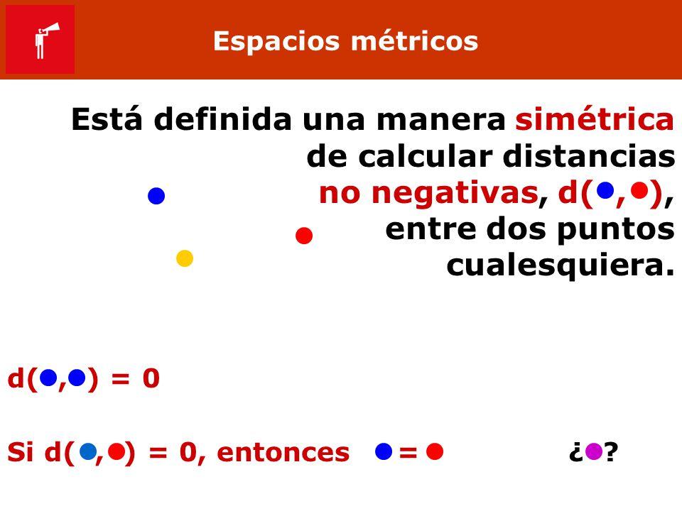 Espacios métricos Si d(, ) = 0, entonces = d(, ) = 0 ¿ ? Está definida una manera simétrica de calcular distancias no negativas, d(, ), entre dos punt