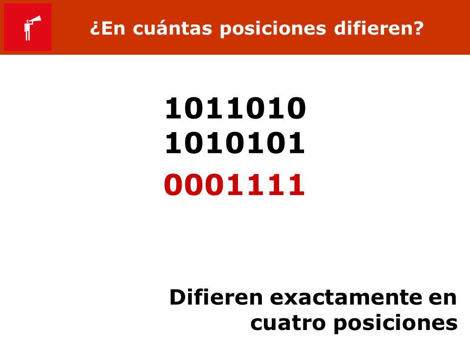 ¿En cuántas posiciones difieren? 1011010 1010101 0001111 Difieren exactamente en cuatro posiciones
