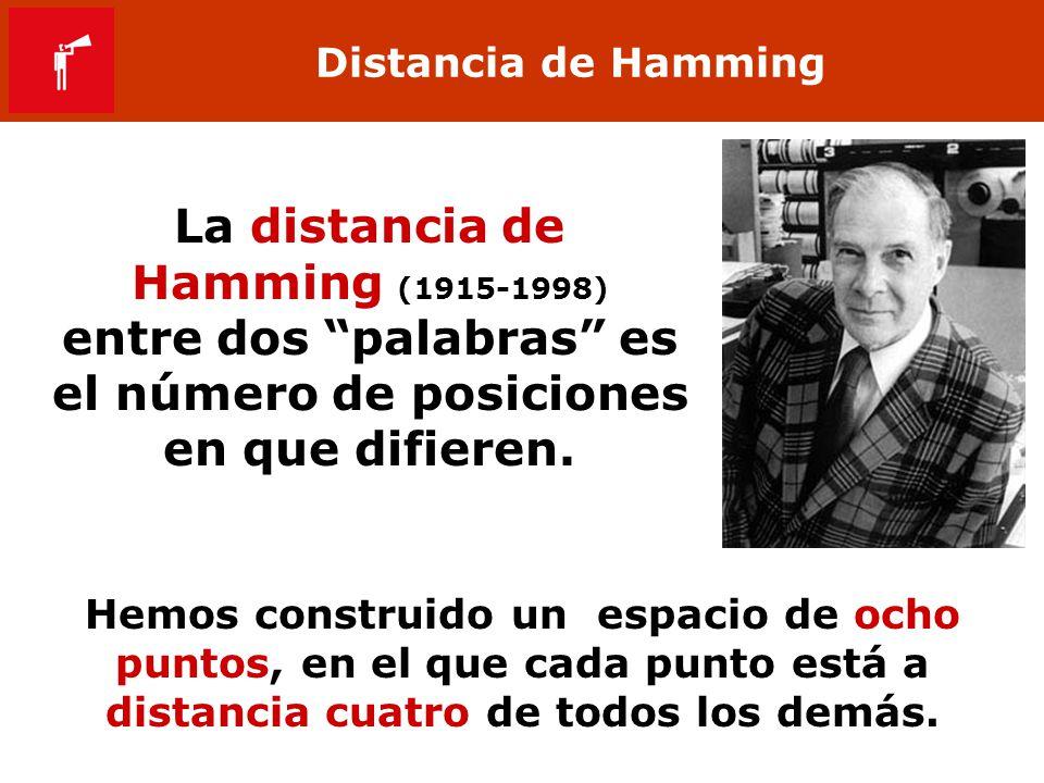 Distancia de Hamming La distancia de Hamming (1915-1998) entre dos palabras es el número de posiciones en que difieren. Hemos construido un espacio de