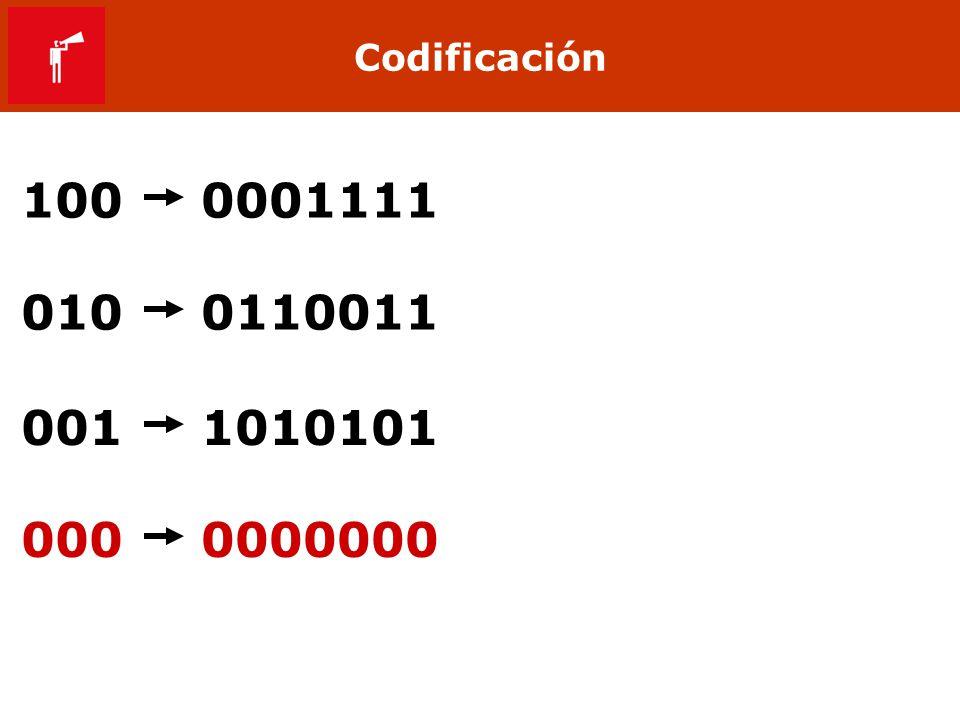 Codificación 1000001111 0100110011 0011010101 0000000000