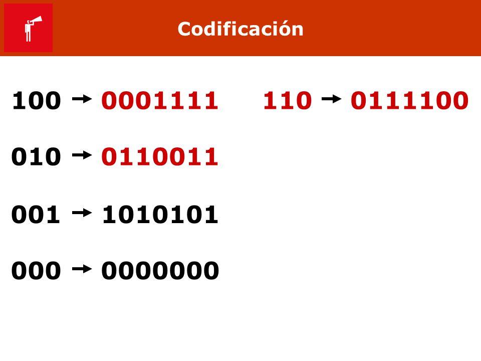 Codificación 10000011111100111100 0100110011 0011010101 0000000000