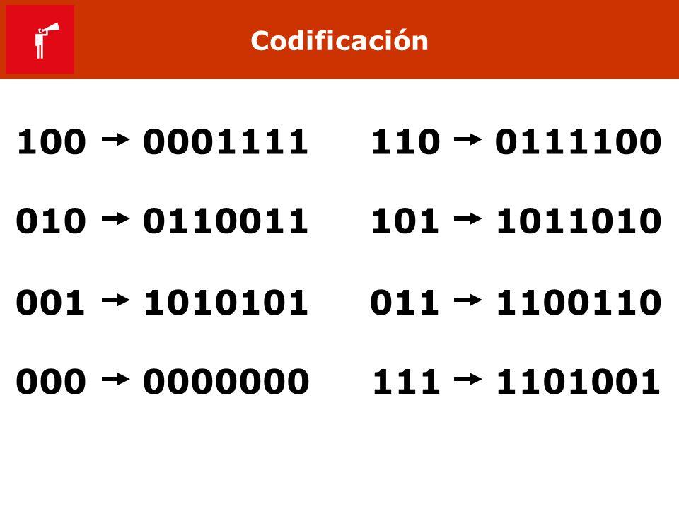 Codificación 10000011111100111100 01001100111011011010 00110101010111100110 00000000001111101001
