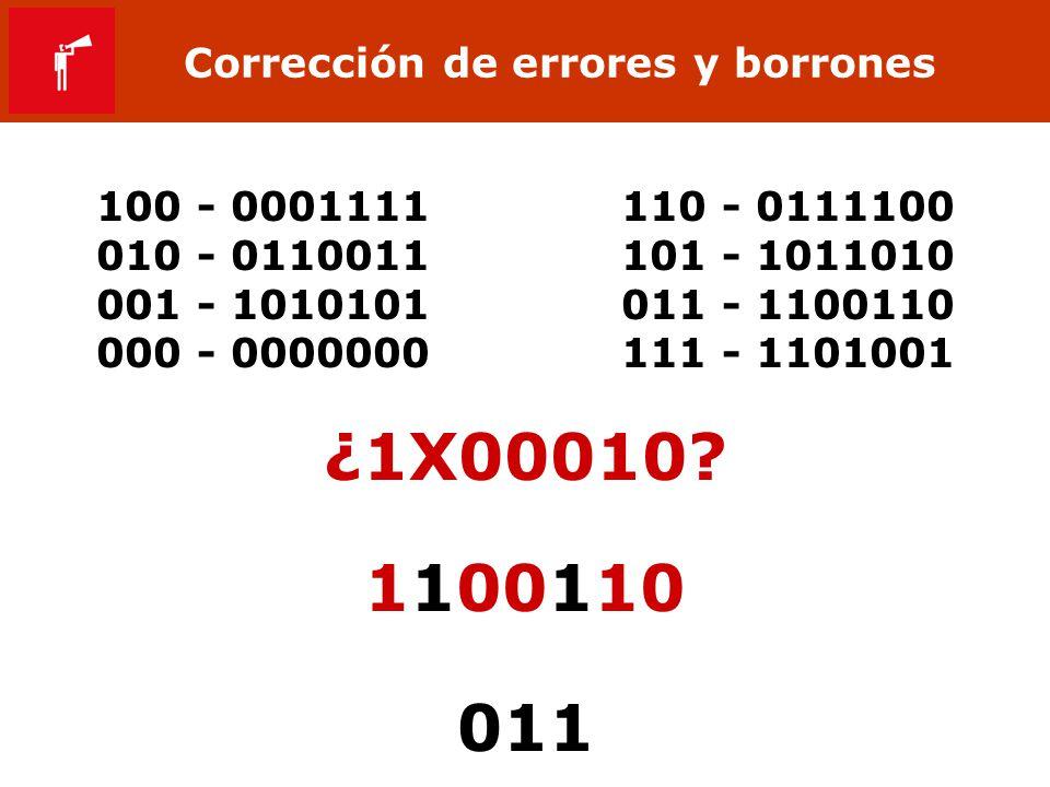 Corrección de errores y borrones 100 - 0001111 010 - 0110011 001 - 1010101 000 - 0000000 ¿1X00010? 110 - 0111100 101 - 1011010 011 - 1100110 111 - 110