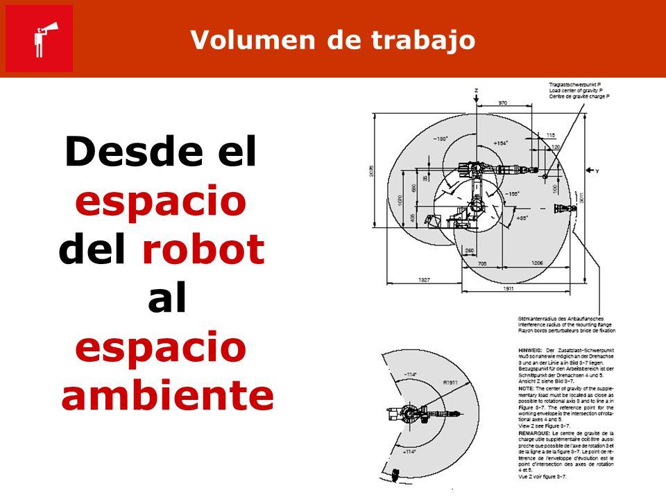 Volumen de trabajo Desde el espacio del robot al espacio ambiente