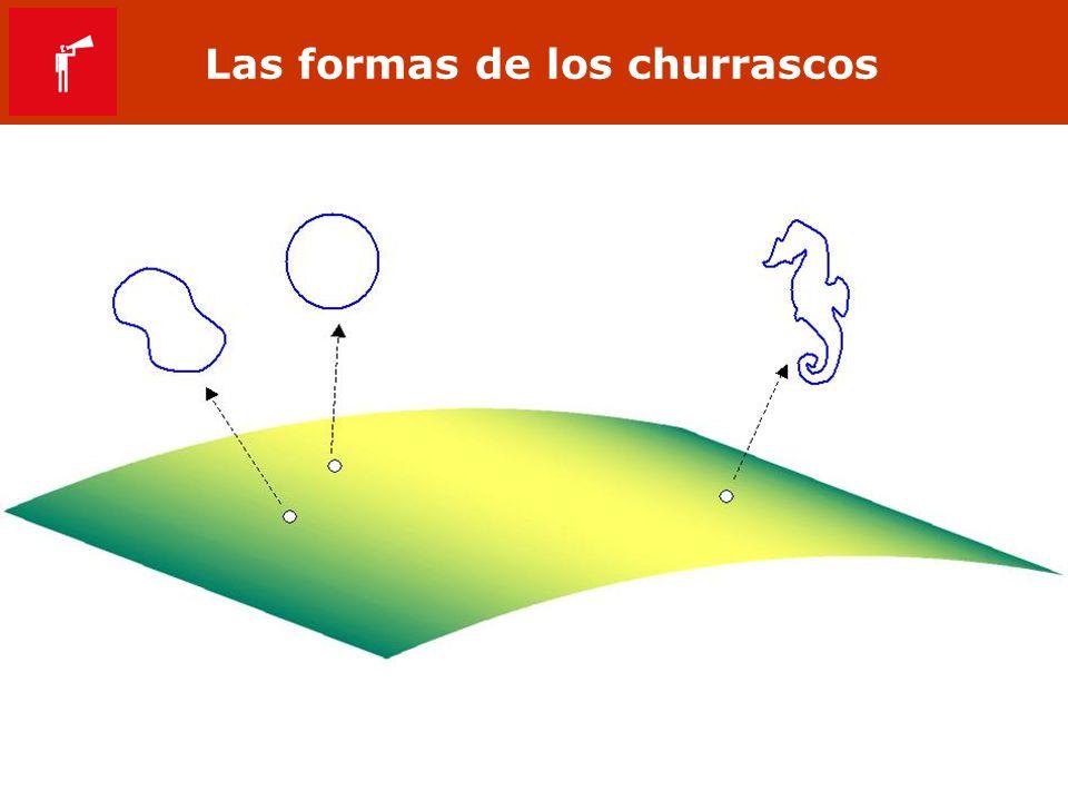 Las formas de los churrascos