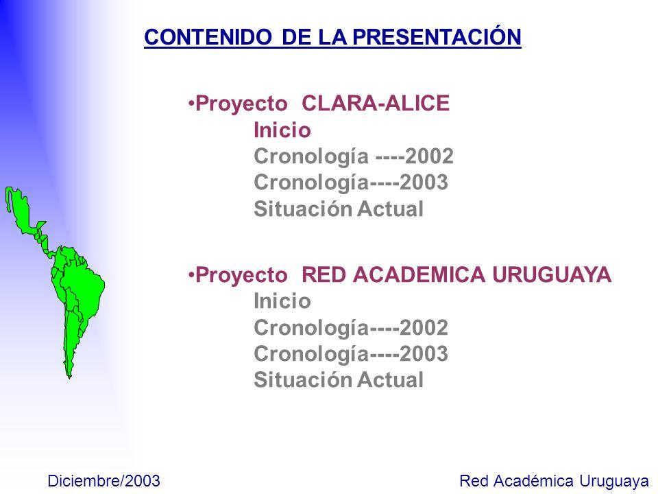 Abril/2004 Red Académica Uruguaya Proyecto CLARA-ALICE Inicio Junio 2002- La Unión Europea invita a los directores de redes académicas de América Latina a participar en un taller en España donde propone la creación de una red académica avanzada que interconecte a los países de la región y tenga una conexión directa con Europa.