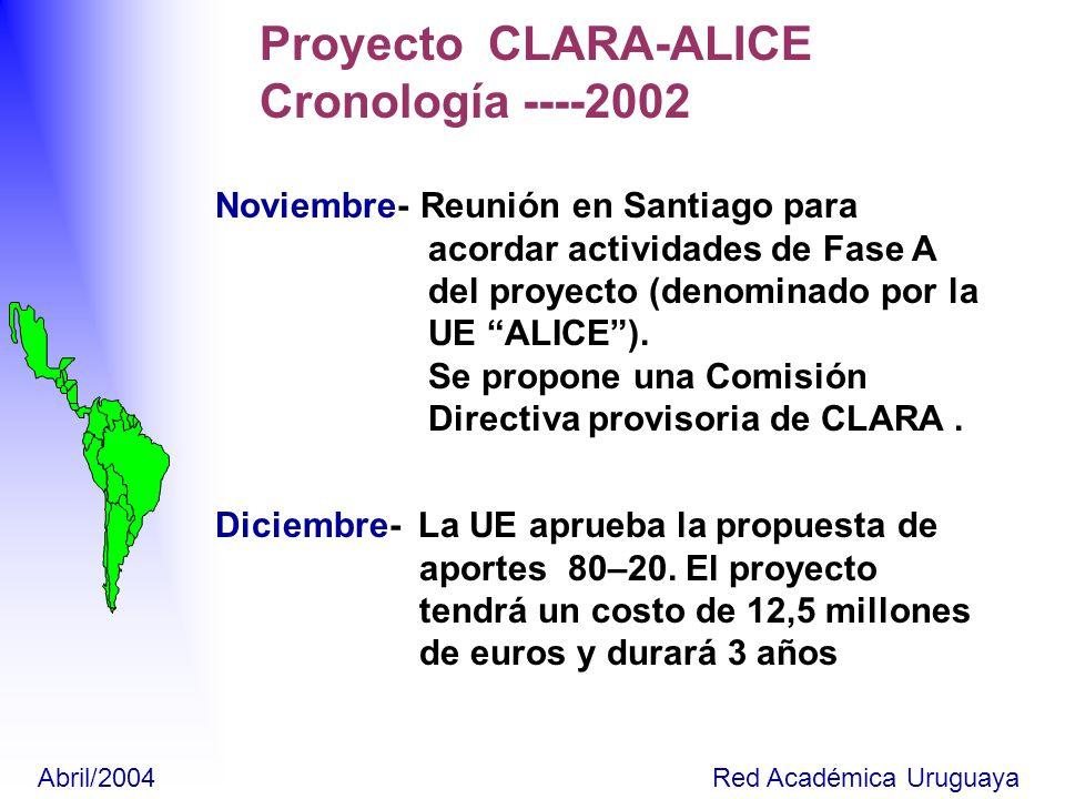 Mayo – La UE (Dante) llama a expresión de interés para participar en la licitación de la Red CLARA-ALICE Junio- Se firman los estatutos de CLARA en Valle de Bravo, México.