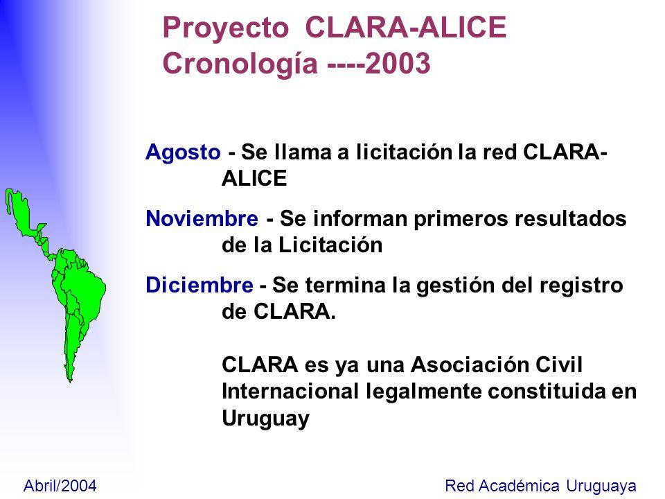Proyecto CLARA-ALICE Estatutos CLARA OBJETIVOS: Abril/2004 Red Académica Uruguaya Red de alta velocidad y nuevos servicios.
