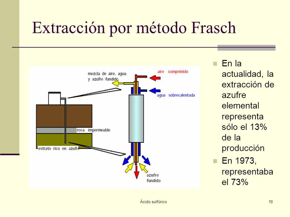 Ácido sulfúrico10 Extracción por método Frasch En la actualidad, la extracción de azufre elemental representa sólo el 13% de la producción En 1973, re