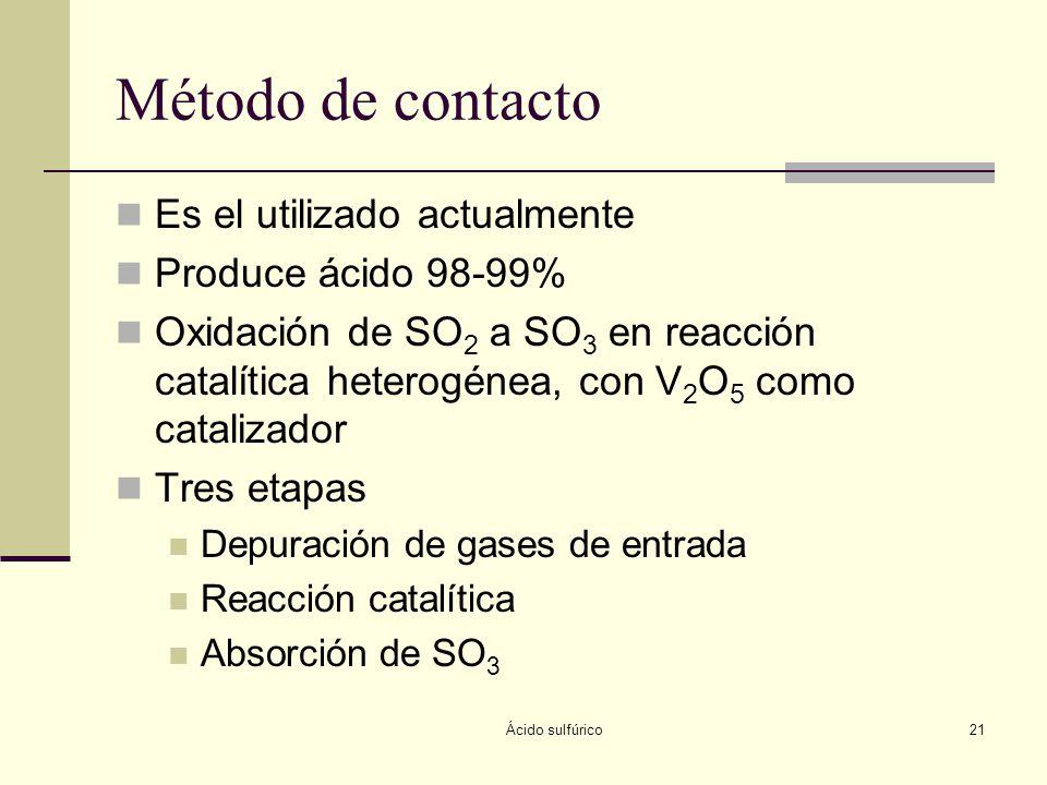 Ácido sulfúrico21 Método de contacto Es el utilizado actualmente Produce ácido 98-99% Oxidación de SO 2 a SO 3 en reacción catalítica heterogénea, con