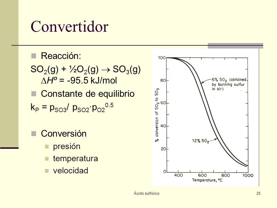 Ácido sulfúrico25 Convertidor Reacción: SO 2 (g) + ½O 2 (g) SO 3 (g) Hº = -95.5 kJ/mol Constante de equilibrio k P = p SO3 / p SO2 ·p O2 0.5 Conversió