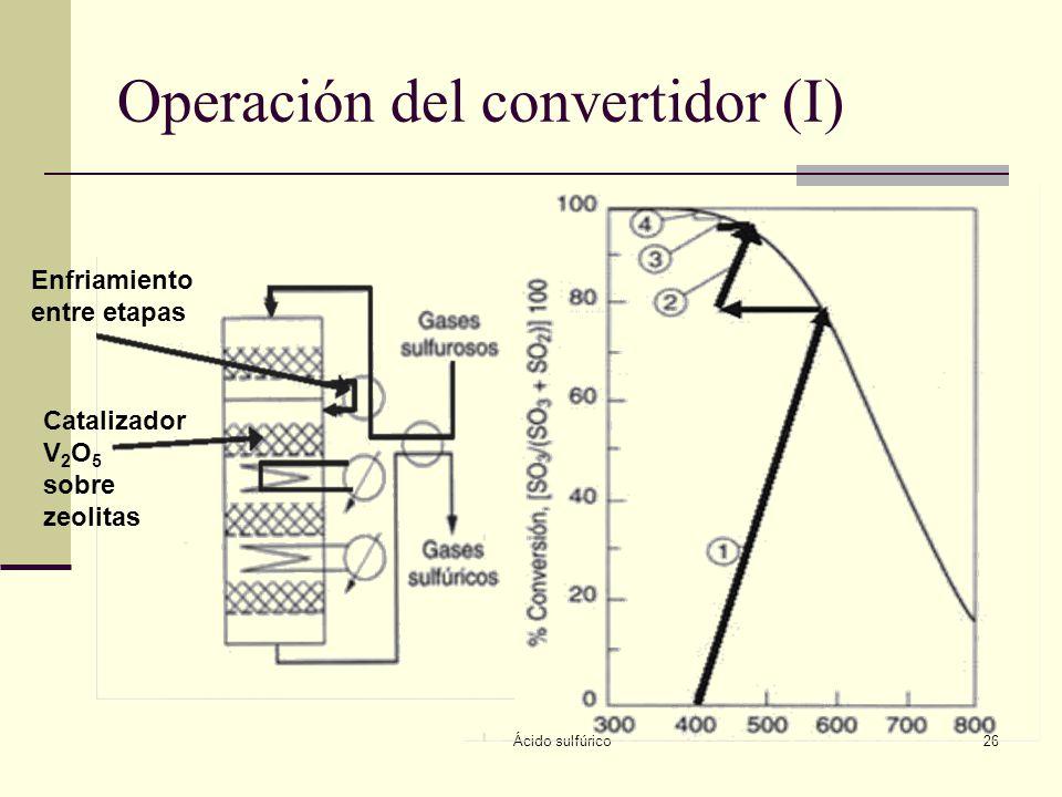Ácido sulfúrico26 Operación del convertidor (I) Enfriamiento entre etapas Catalizador V 2 O 5 sobre zeolitas