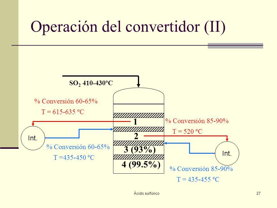 Ácido sulfúrico27 SO 2 410-430ºC 4 (99.5%) 3 (93%) 2 1 % Conversión 60-65% T = 615-635 ºC % Conversión 60-65% T =435-450 ºC % Conversión 85-90% T = 52