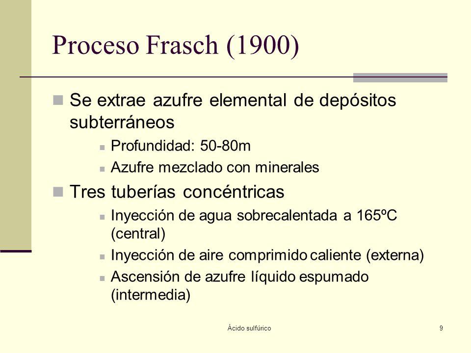 Ácido sulfúrico9 Proceso Frasch (1900) Se extrae azufre elemental de depósitos subterráneos Profundidad: 50-80m Azufre mezclado con minerales Tres tub