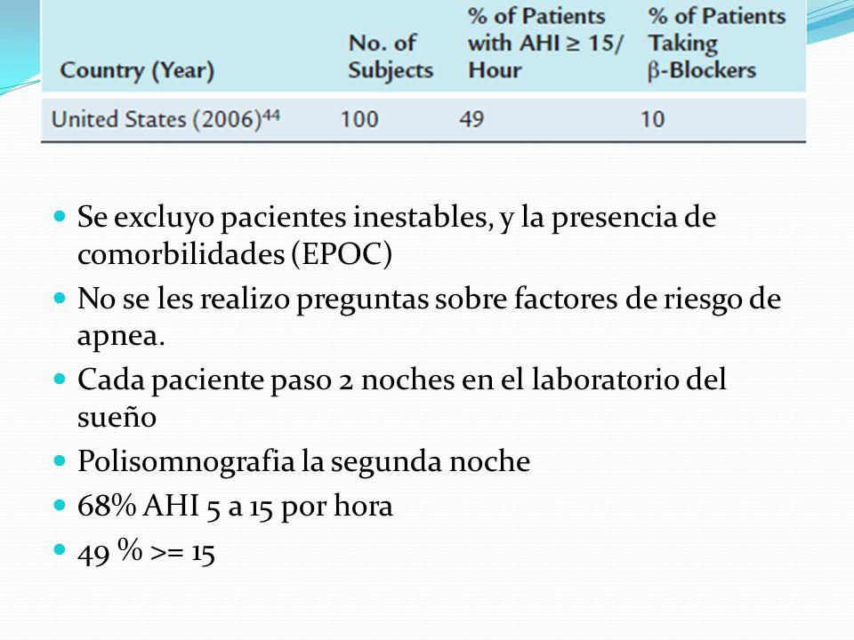 Se excluyo pacientes inestables, y la presencia de comorbilidades (EPOC) No se les realizo preguntas sobre factores de riesgo de apnea. Cada paciente