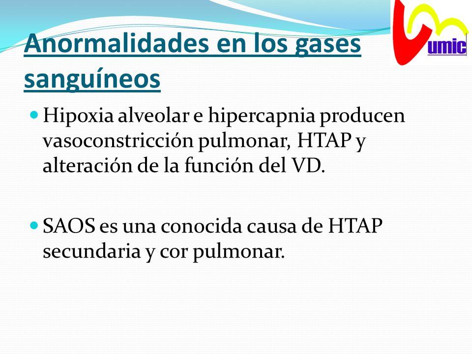 Anormalidades en los gases sanguíneos Hipoxia alveolar e hipercapnia producen vasoconstricción pulmonar, HTAP y alteración de la función del VD. SAOS