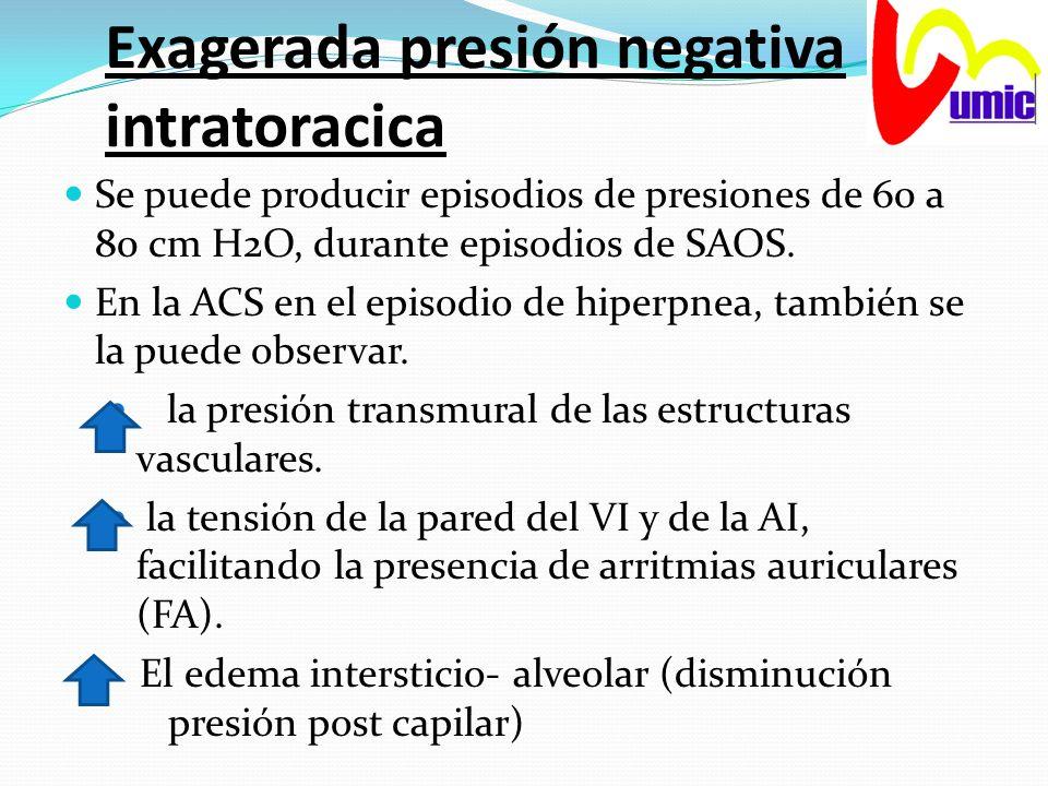 Exagerada presión negativa intratoracica Se puede producir episodios de presiones de 60 a 80 cm H2O, durante episodios de SAOS. En la ACS en el episod