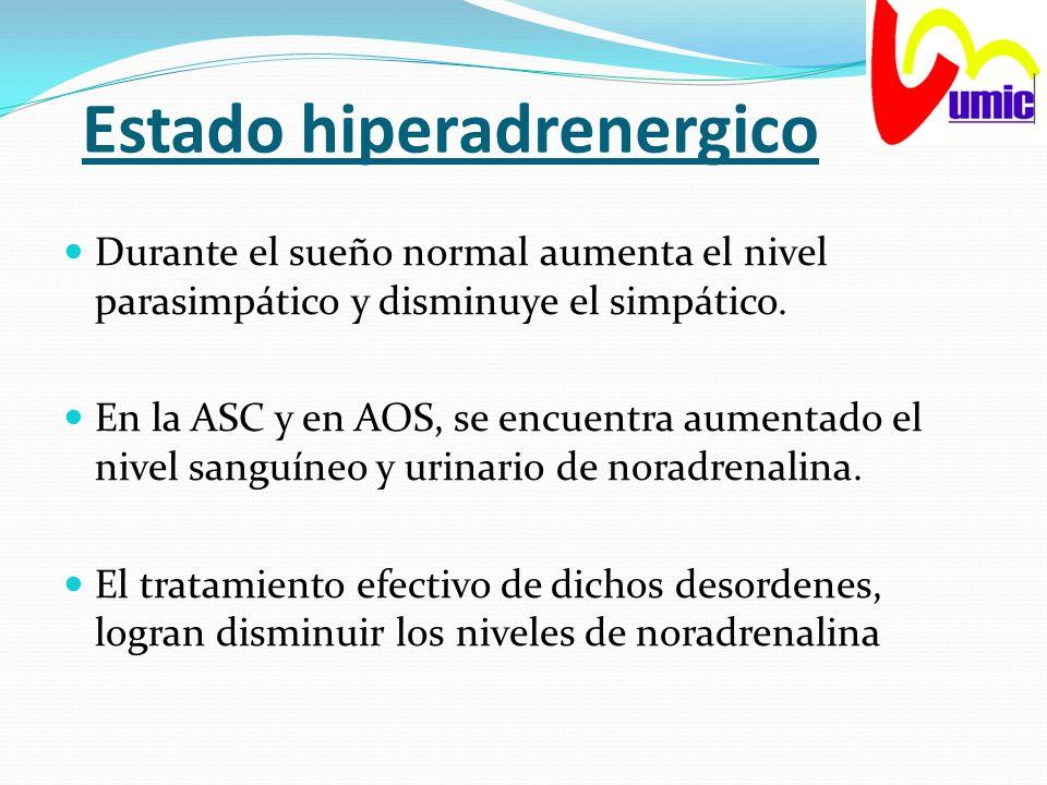 Estado hiperadrenergico Durante el sueño normal aumenta el nivel parasimpático y disminuye el simpático. En la ASC y en AOS, se encuentra aumentado el