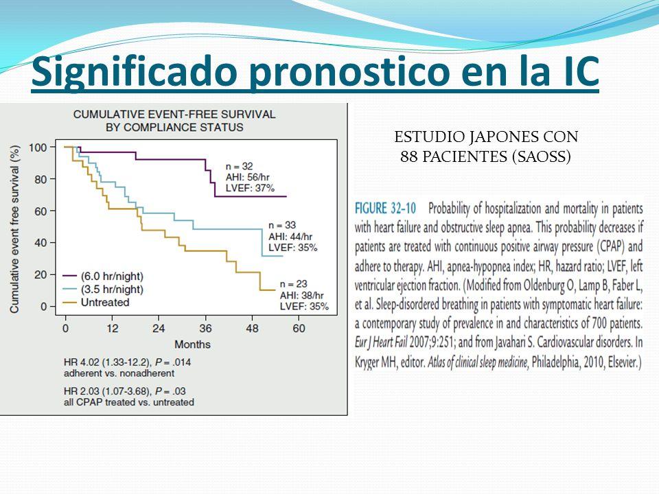 Significado pronostico en la IC ESTUDIO JAPONES CON 88 PACIENTES (SAOSS)