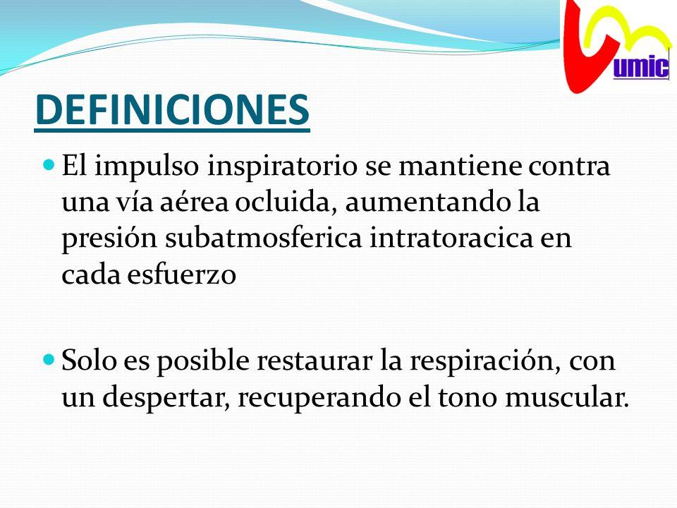 DEFINICIONES El impulso inspiratorio se mantiene contra una vía aérea ocluida, aumentando la presión subatmosferica intratoracica en cada esfuerzo Sol