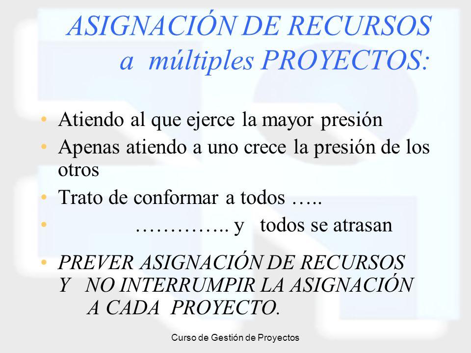 Curso de Gestión de Proyectos ASIGNACIÓN DE RECURSOS a múltiples PROYECTOS: Atiendo al que ejerce la mayor presión Apenas atiendo a uno crece la presi