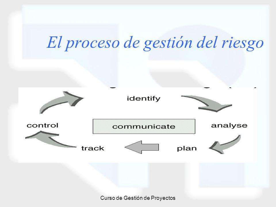 Curso de Gestión de Proyectos El proceso de gestión del riesgo