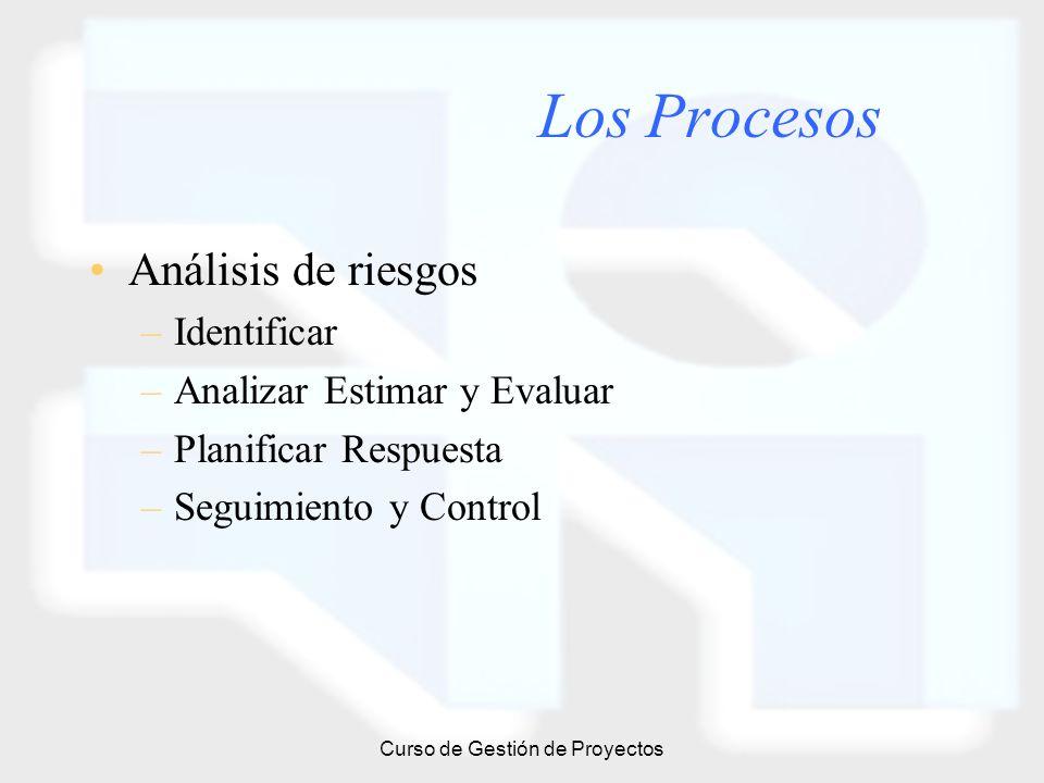 Curso de Gestión de Proyectos Los Procesos Análisis de riesgos –Identificar –Analizar Estimar y Evaluar –Planificar Respuesta –Seguimiento y Control
