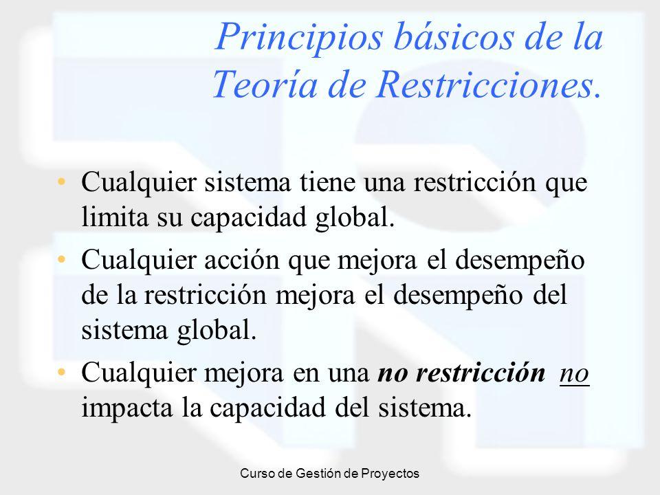 Curso de Gestión de Proyectos Principios básicos de la Teoría de Restricciones. Cualquier sistema tiene una restricción que limita su capacidad global