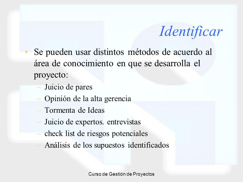 Curso de Gestión de Proyectos Identificar Se pueden usar distintos métodos de acuerdo al área de conocimiento en que se desarrolla el proyecto: –Juici