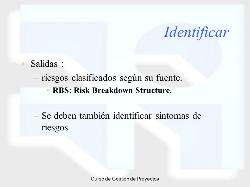 Curso de Gestión de Proyectos Identificar Salidas : –riesgos clasificados según su fuente. RBS: Risk Breakdown Structure. –Se deben también identifica