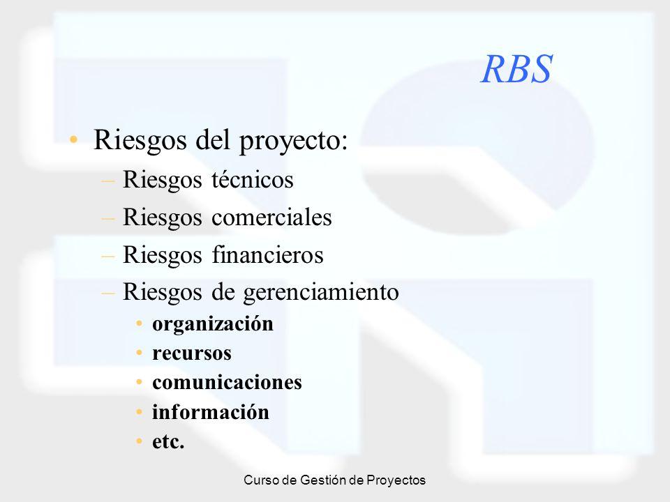 Curso de Gestión de Proyectos RBS Riesgos del proyecto: –Riesgos técnicos –Riesgos comerciales –Riesgos financieros –Riesgos de gerenciamiento organiz
