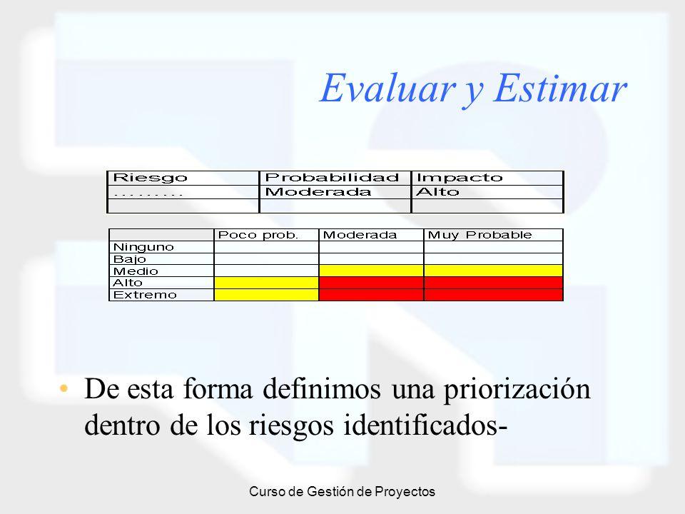 Curso de Gestión de Proyectos Evaluar y Estimar De esta forma definimos una priorización dentro de los riesgos identificados-